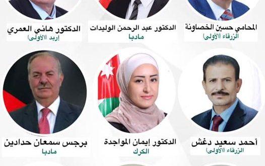 التيار الوطني يعلن اسماء مرشحيه لانتخابات2020